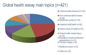 essay global health essay topics essay on topic education college essay short essay on air pollution global health essay topics essay on topic education college