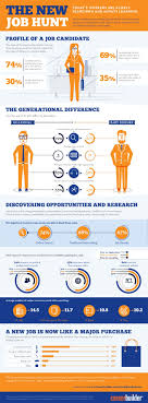 best images about recruiting technology the 17 best images about recruiting technology the social and interview
