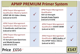 apmp apmp primer okay so how much does the apm project management qualification primer cost
