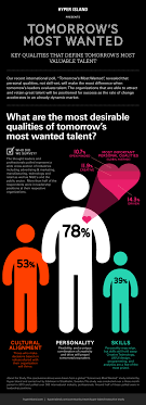 an employee s personality is more important than skills according click to expand
