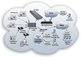 best images of mpls network diagram   mpls network and internet    mpls network and internet