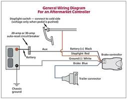 impulse brake controller wiring diagram wiring diagram hopkins brake controller wiring diagram electronic circuit