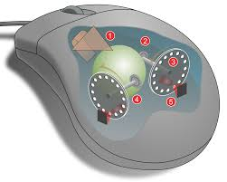 computer mouse   wikipediamouse mechanism diagram svg