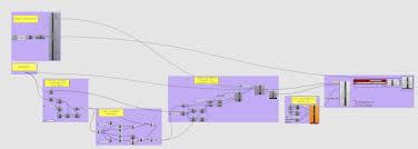 robot control hal grasshopper general logic independent study hal basic definition