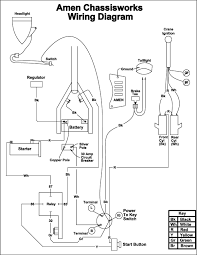 eliminate bdm modules? big dog motorcycles forum on simple automotive wiring diagram ignition points