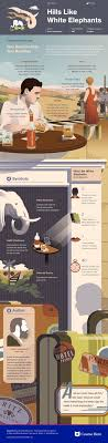 best ideas about hemingway novels easy mixed hills like white elephants infographic course hero