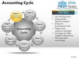 accounting cycle powerpoint presentation slides ppt templates      accounting cycle
