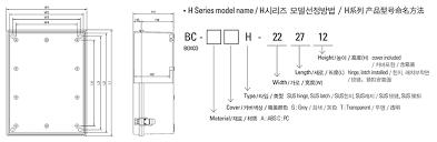 Medium and large <b>size</b> | Products | BOXCO Inc.