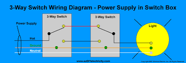 wiring diagram lutron dimmer switch images dimmer switches lutron dimmer switch wiring diagram lutron circuit diagram