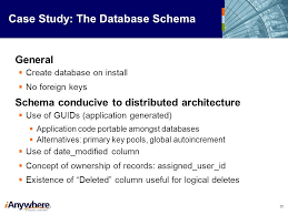 Case study topics in distributed database